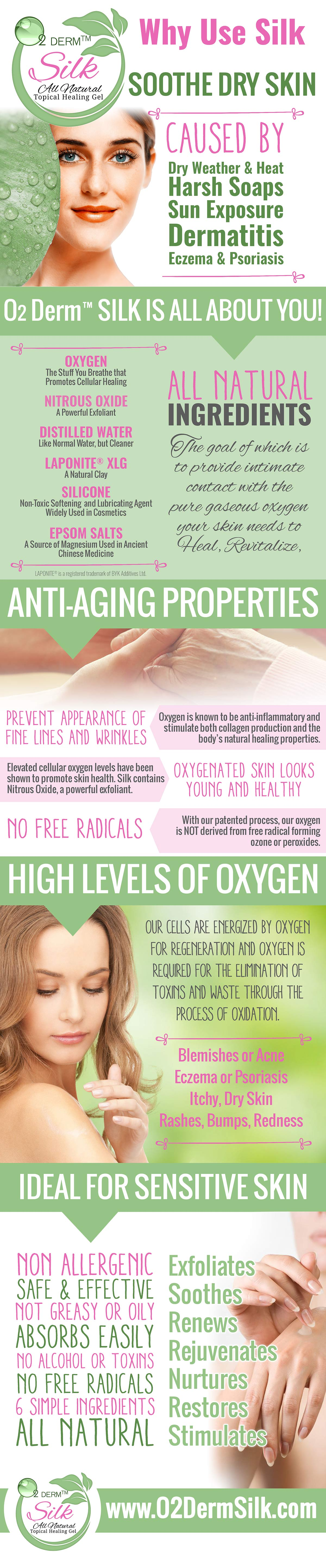 How Oxygen works on your skin